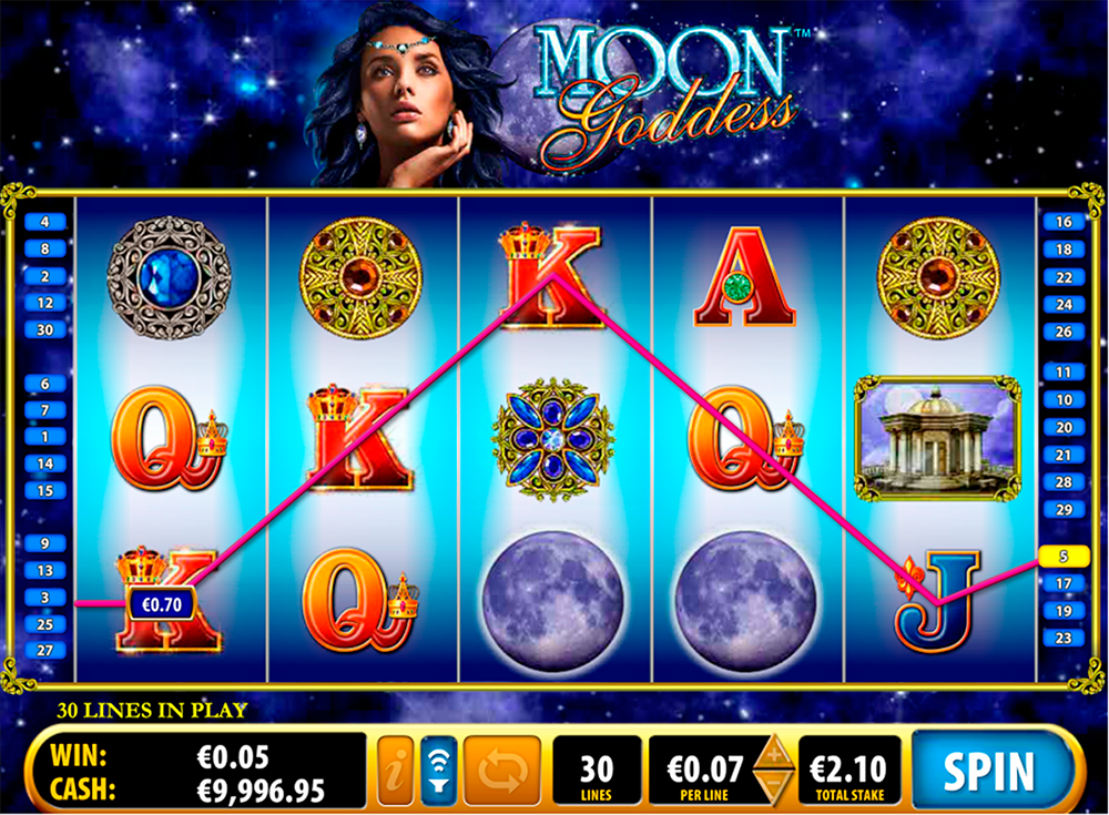Moon Goddess Slot Review